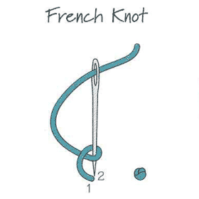 FrnchKnot