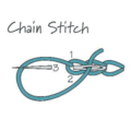 ChainStitch