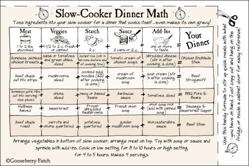Slow-cooker_dinner_math